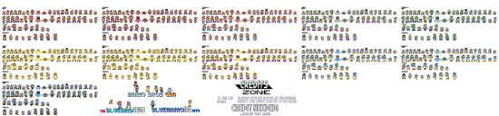 mario bros classic Playable Characters