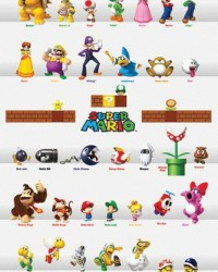 Super Mario group character Poster